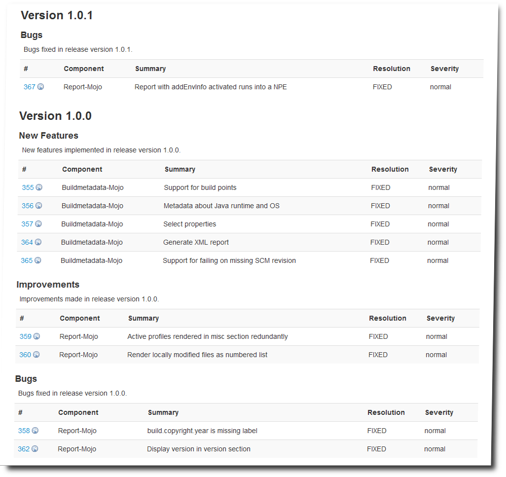 Release Notes Example
