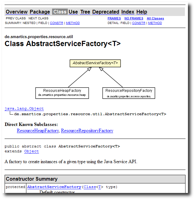 Appealing api documentation with umlgraph blog wiki the doclet allows to render uml diagrams automatically in javadoc reports like this malvernweather Image collections
