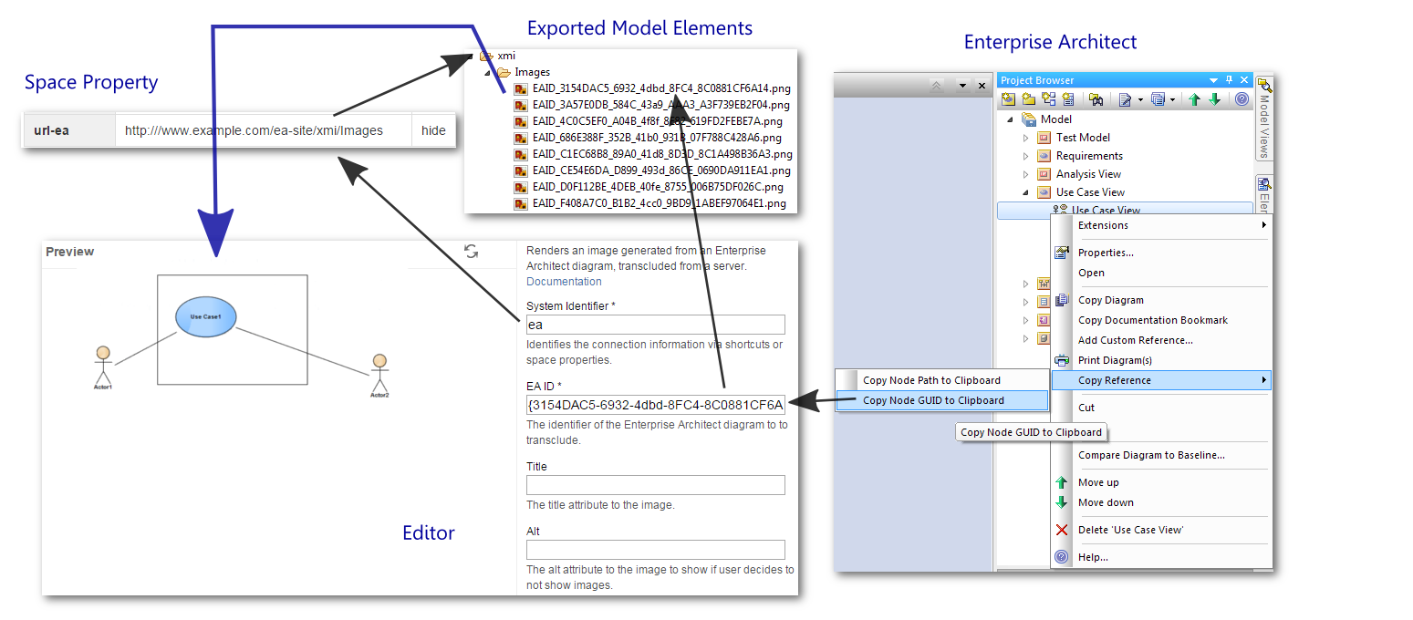 Referencing Enterprise Architect Diagrams from Confluence - Blog - Wiki