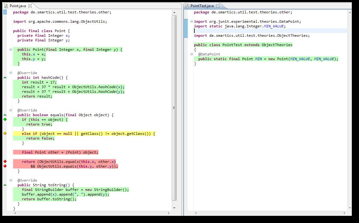 Testing equals, hashCode, et al  in Java