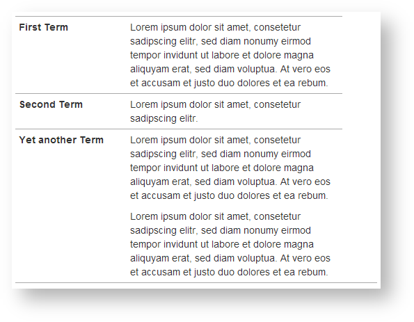 Definition list macro confluence macros wiki tabular malvernweather Image collections